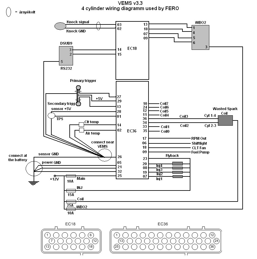 Wiring Diagram For Xtraview : Gen board manual main wiring diagrams vems wiki hu
